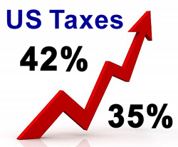 US High Taxes Corporations Businesses
