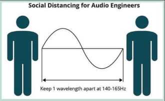 Social Distancing for Audio Engineers