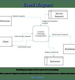 system diagram [ 1258 x 1067 Pixel ]