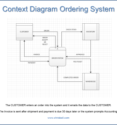 ordering system [ 1116 x 992 Pixel ]