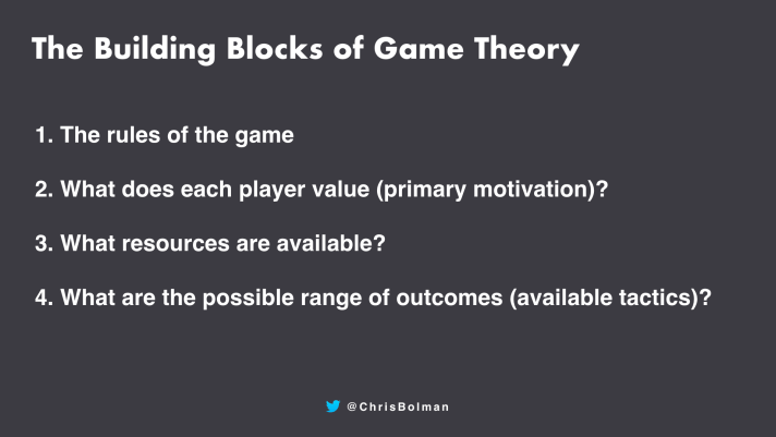 game theory strategic building blocks