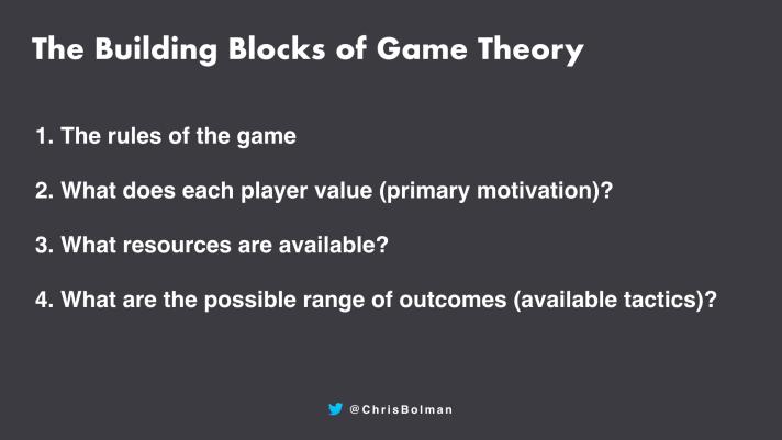 game theory strategic building blocks