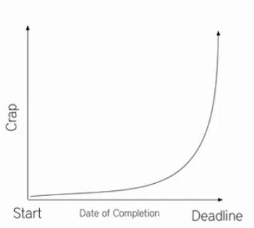 DeadlinesAndCrap