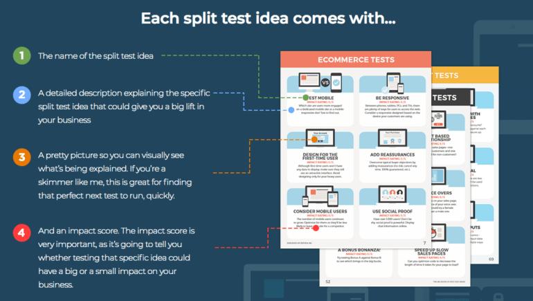 Split Test Book Ideas