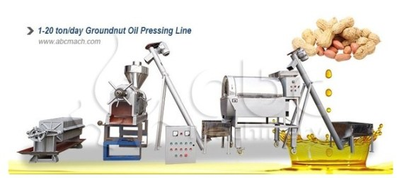 Groundnut Oil Production Business Plan And Feasibility Study