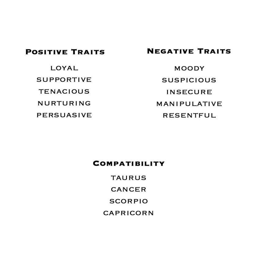 Cancer-Zodiac-Traits