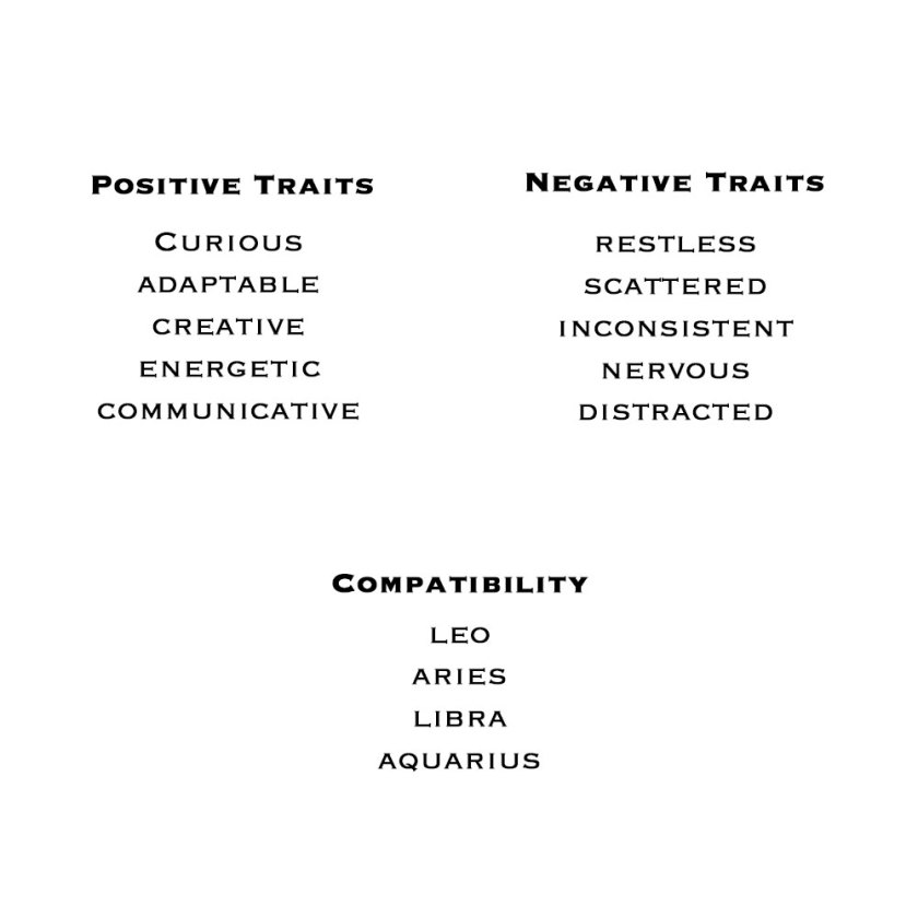 Gemini-Zodiac-Traits