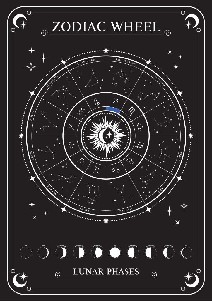 Sagittarius-Zodiac-Wheel