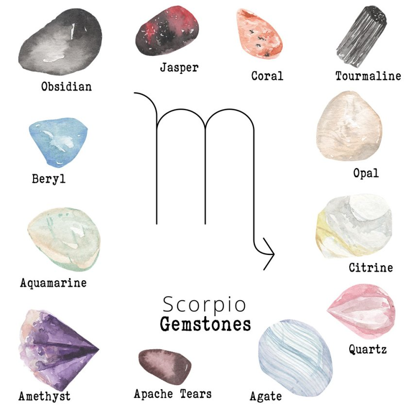 Scorpio-Gemstones