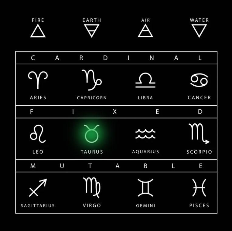 Taurus-Fixed-Earth