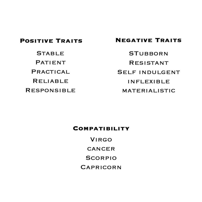 Taurus-Zodiac-Traits