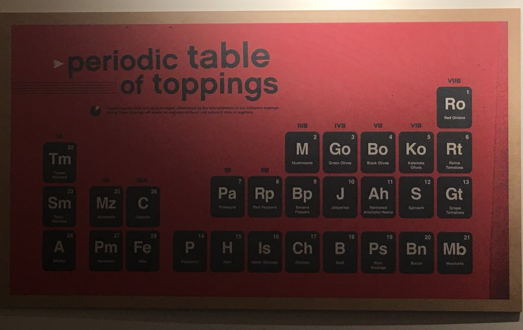 Pie Five - Periodic Table of Toppings
