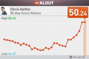 klout 50
