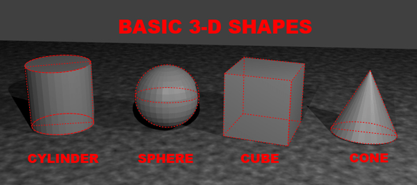 Basic 3D shapes broken down
