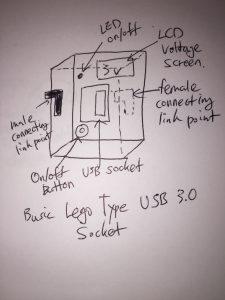 USB Lego Hub - Basic USB 3.0 Socket