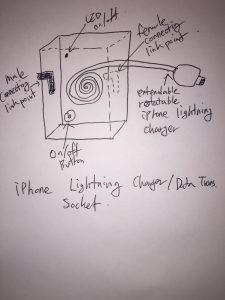 USB Lego Hub - iPhone USB Charge/Data Transmission Socket