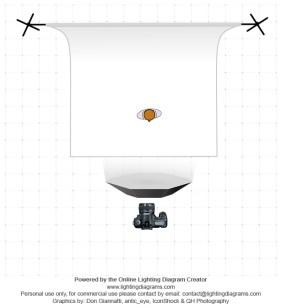 lighting-diagram-1484130509