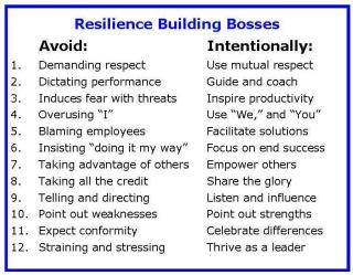 Resilience-Building-Bosses1