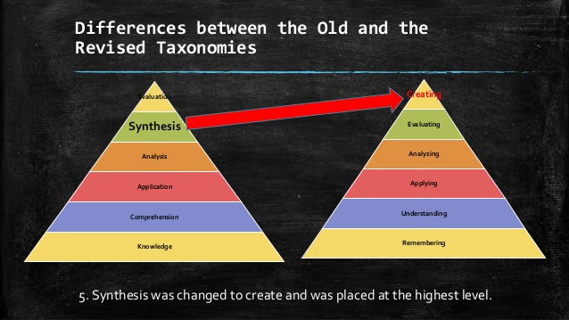 blooms-revised-taxonomy-of-educational-objectives-23-638