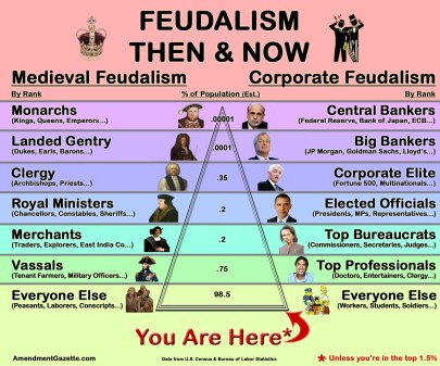 Feudalism_then_now.jpg