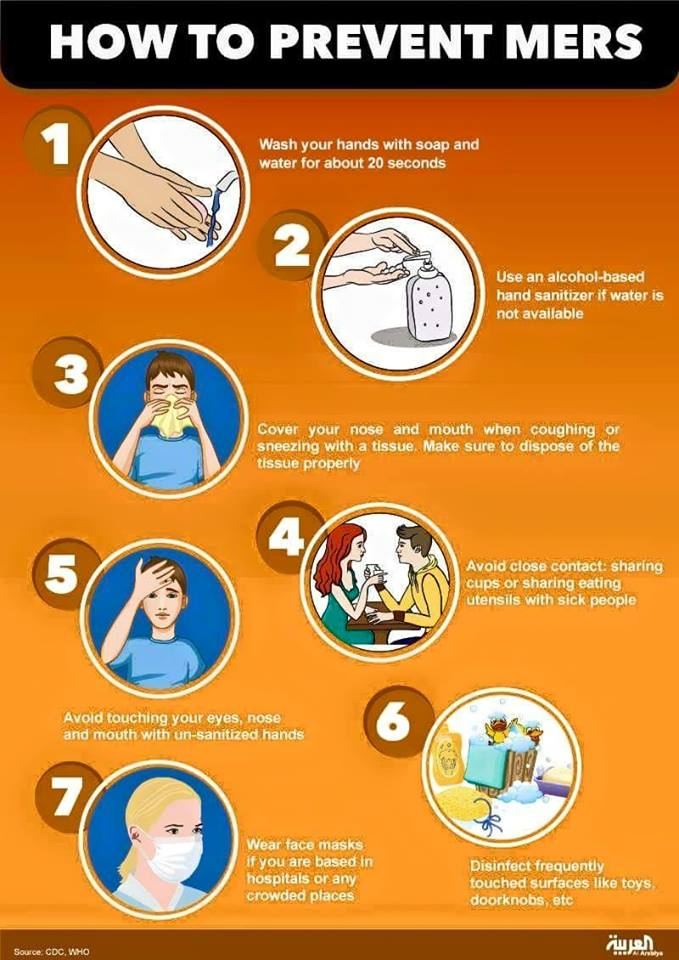 Dealing With Mers Outbreak Prevention And Places To Avoid
