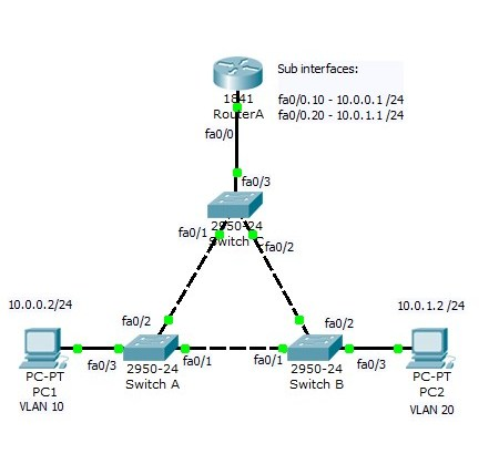 interVLA _Diagram