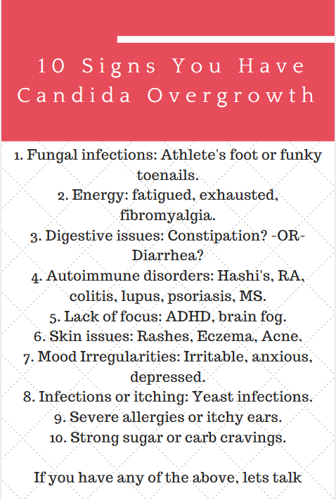 10-signs-you-have-candida-overgrowth