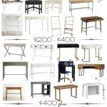 37 Home Office Desks For 2020 Chrissy Marie Blog