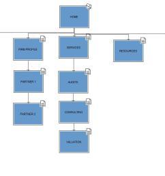 website diagram [ 1185 x 768 Pixel ]