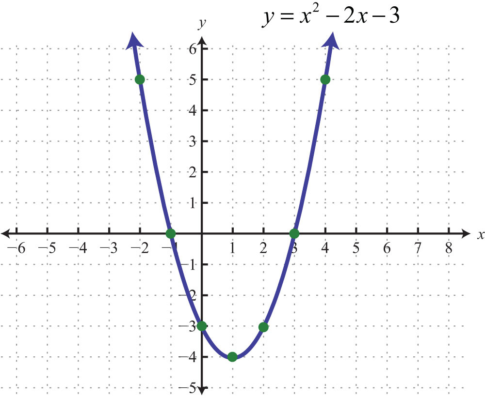 hight resolution of parabola of redemption