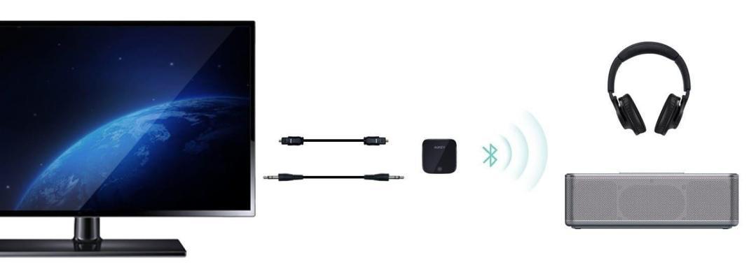 image test du transmetteur, émetteur et récepteur Bluetooth de Aukey 10