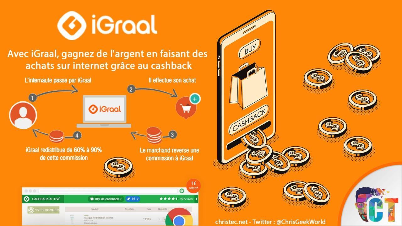 Avec iGraal, gagnez de l'argent en faisant des achats sur internet grâce au cashback
