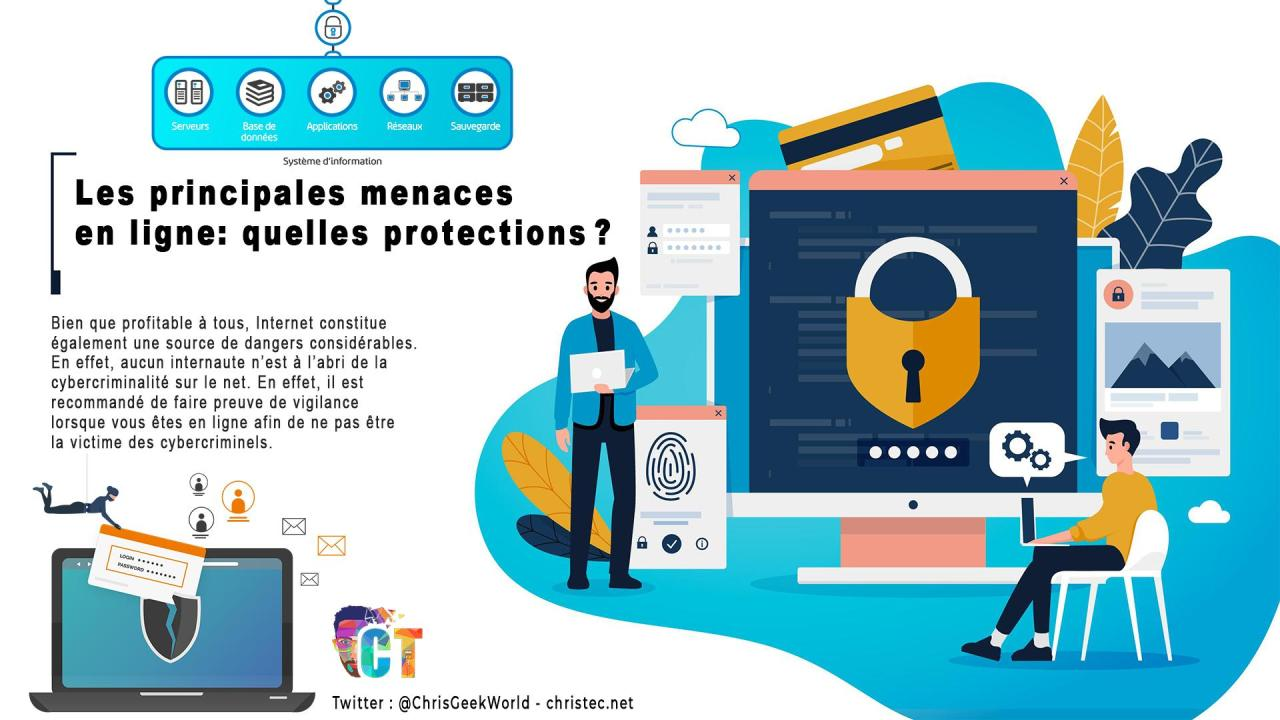 Les principales menaces en ligne:quelles protections?