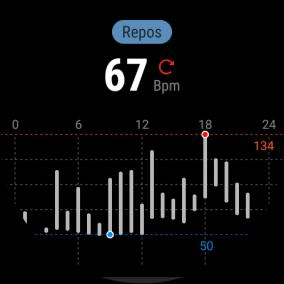image Test de la Ticwatch Pro 3 GPS : La montre connectée avec 2 écrans 42