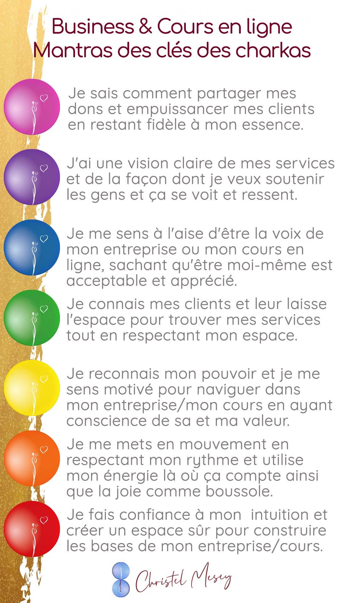 Christel Mesey - Les Clés des Chakras pour Business & Créateurs de Cours en Ligne