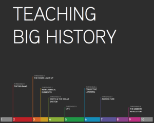 Big-history-650x524