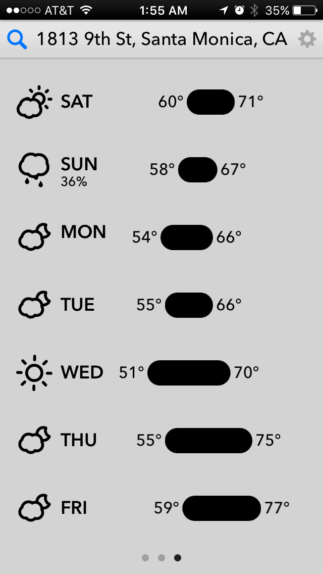 Dark Sky Weather forecast for the week