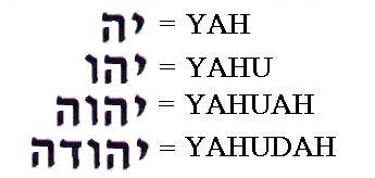 Hebrew, Aramaic And Greek/English Names of Messiah