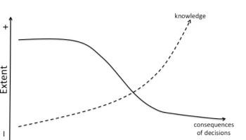 Why Angular Teams Fail at Code Sharing and How This Monorepo