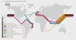 transporte marítimo de contenedores gráfico