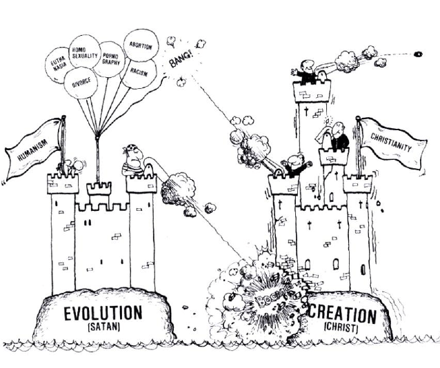 Evolution VS Creation(ism) : atheism
