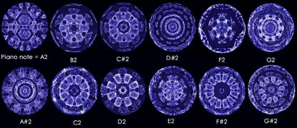 Secrets of Cymatics, DNA, and Egyptians