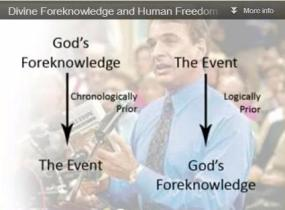 gods-foreknowledge-and-the-event