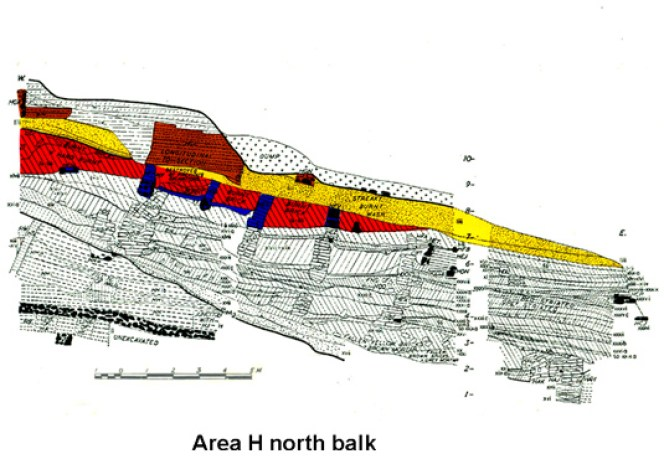 Section drawing of Kenyon excavation showing house walls_Jericho