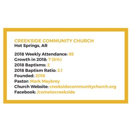 SPOTLIGHT: Creekside Community Church, Hot Springs, Ark.
