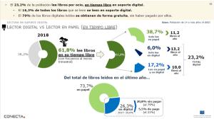 infografia-lector-digital-vs-lector-papel-larga-vida-al-libro-en-papel-christina-birs