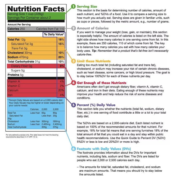 Best-Tips-to-Master-Serving-Sizes-and-Cure-Portion-Distortion