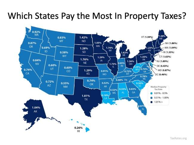 How Property Taxes Can Impact Your Mortgage Payment   Simplifying The Market