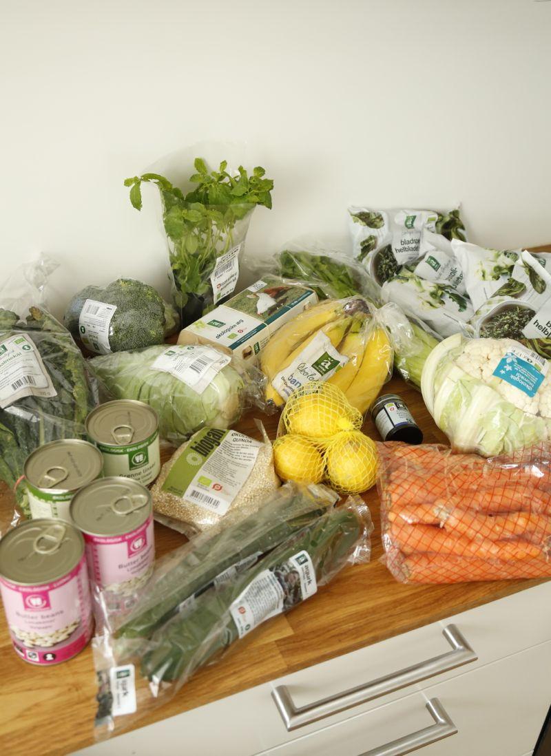 Et eksempel på mine dagligvareindkøb - og noget om at dømme folk ud fra spisevaner2