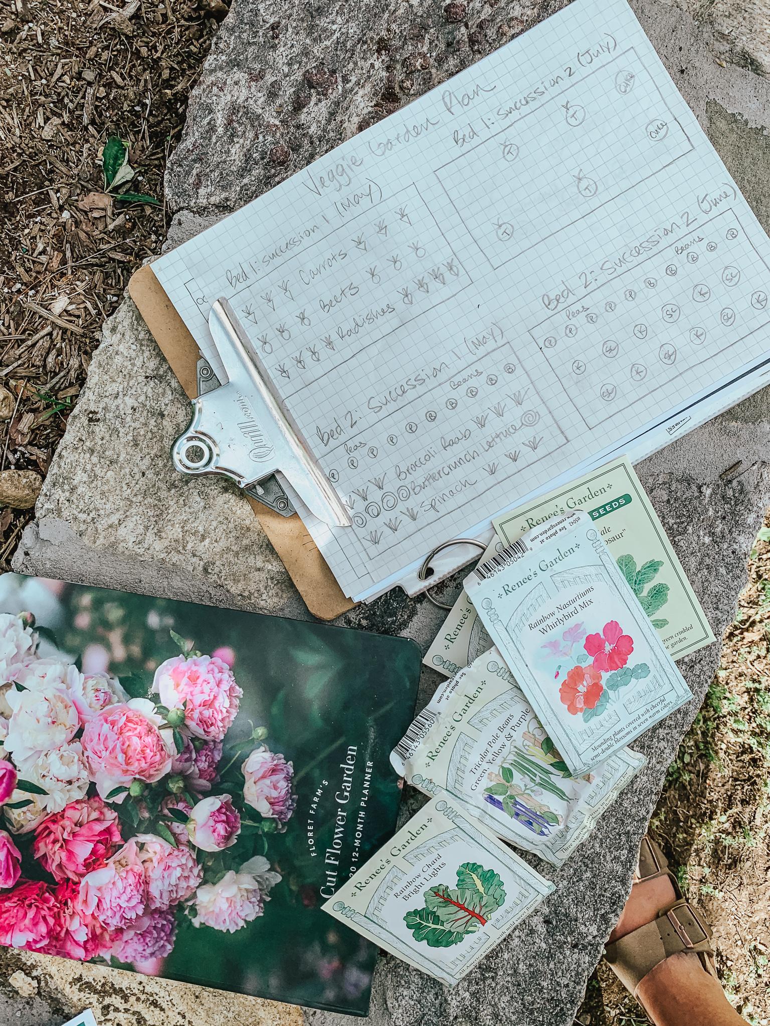 spring garden task- mapping garden